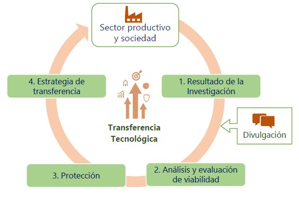 La transferencia de la sede social: ¿cuáles son los pasos?